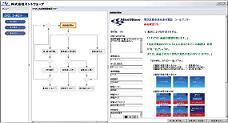 「uCosminexus Navigation Platform」でコールセンター業務の現場力向上と業務改革を推進