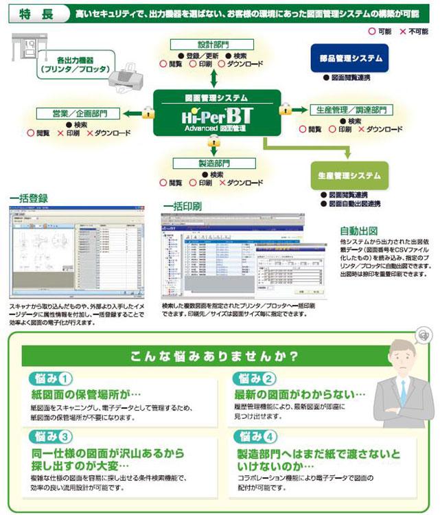 Hi-PerBT Advanced 図面管理