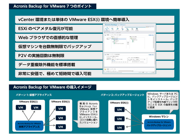 Acronis Bakcup for VMware