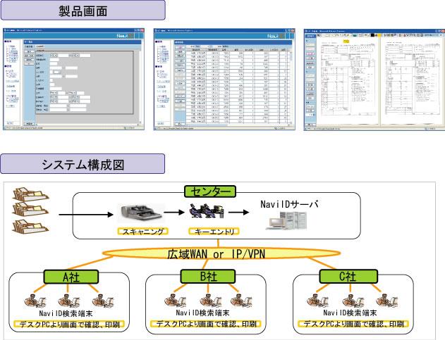 次世代ドキュメント・ファイリング・ソフトウェア「NaviID」