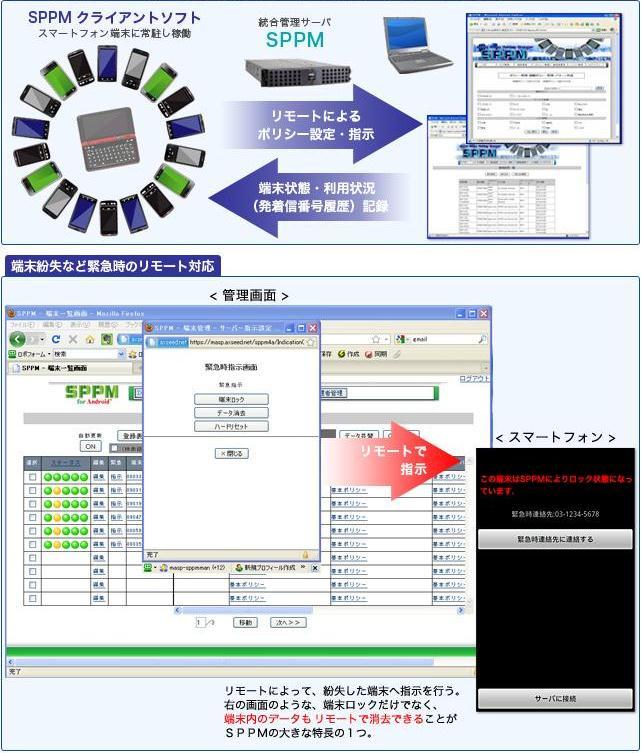 スマートフォン統合管理システム SPPM 2.0 (Android & iOS)