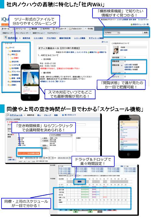 クラウド・SaaS型グループウェア 『iQube(アイキューブ)』