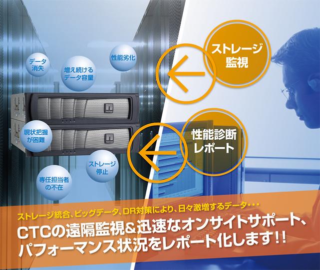 ストレージリモート運用サービス for NetApp