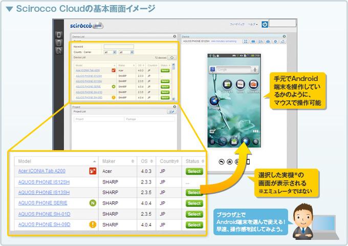 Scirocco Cloud(シロッコ・クラウド)