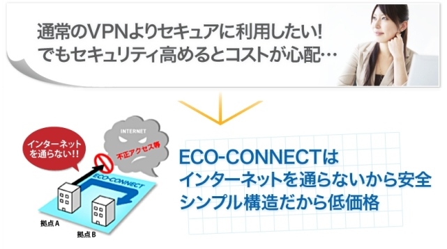 ECO-CONNECT