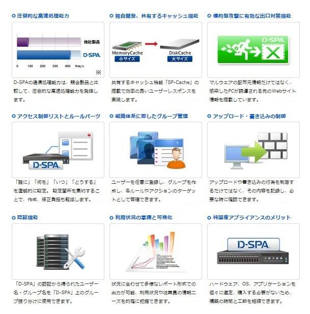 Webアクセス高速化&セキュリティアプライアンス 「D-SPA」