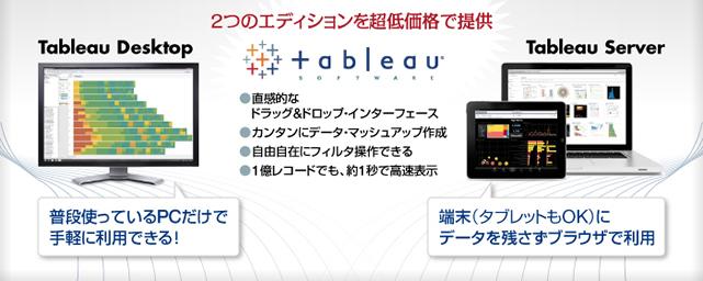 タブローソフトウェア