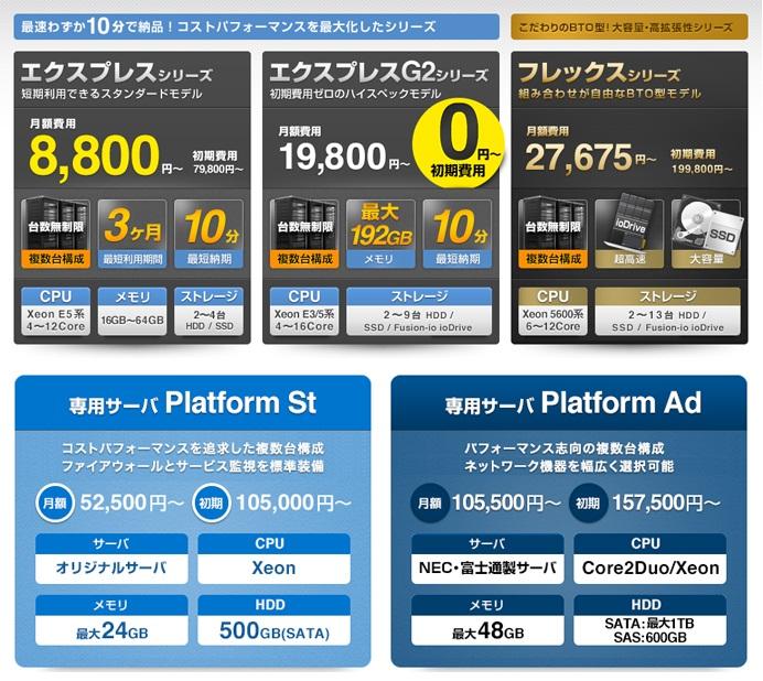 さくらインターネット クラウド/データセンターサービス