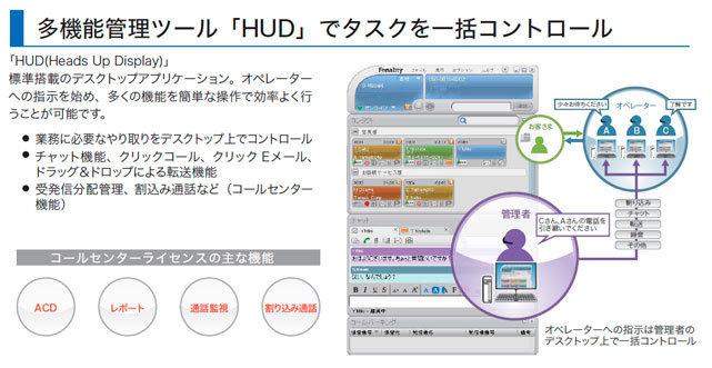 クラウド型コールセンターシステム「コネクト2.0」