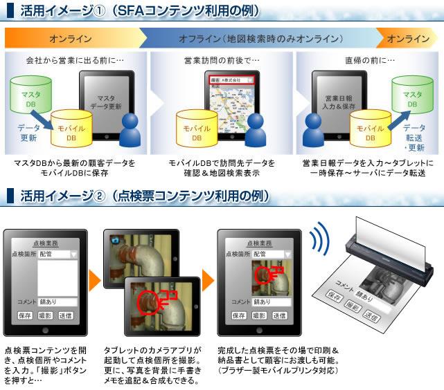 モバイルWebアプリケーション実行基盤【快作モバイル+】