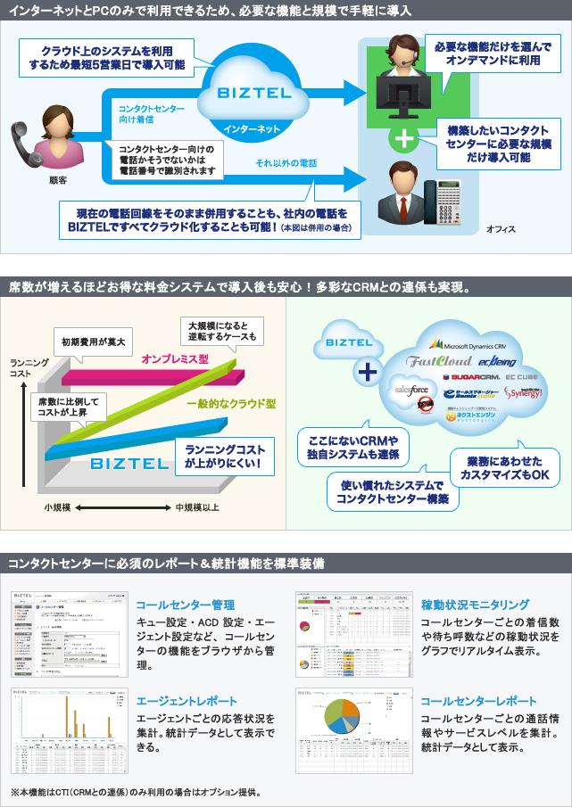 クラウド型CTI/コールセンターシステム「BIZTEL」
