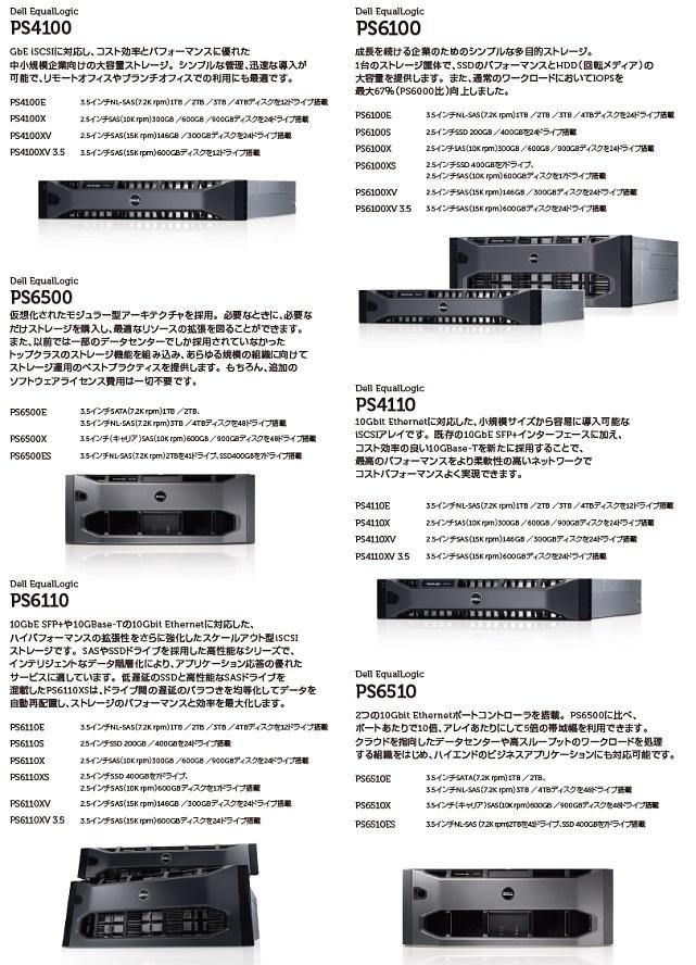 仮想化対応ストレージ 『Dell EqualLogic PSシリーズ』