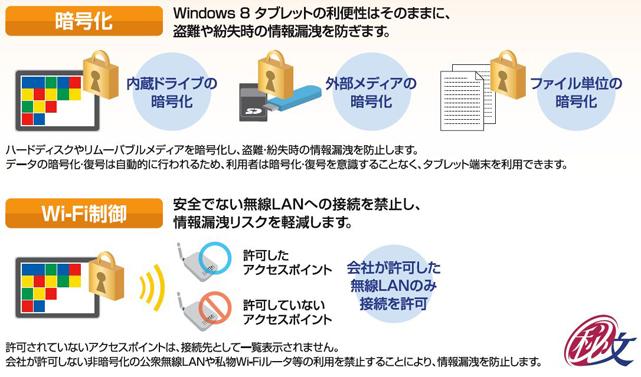 秘文AE SmartDevice Extension