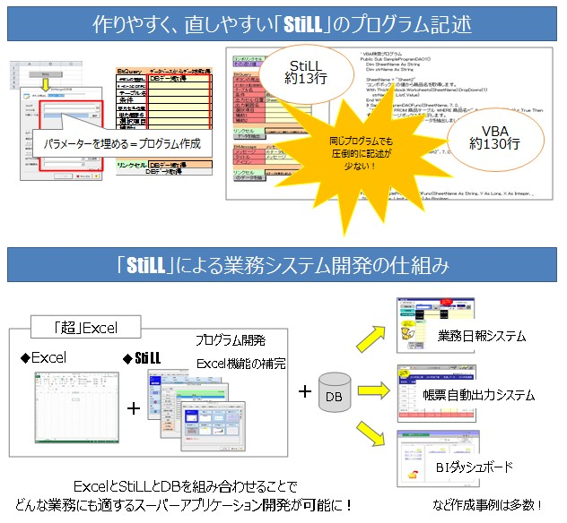 VBA不要Excel自動化プログラム開発ツール StiLL