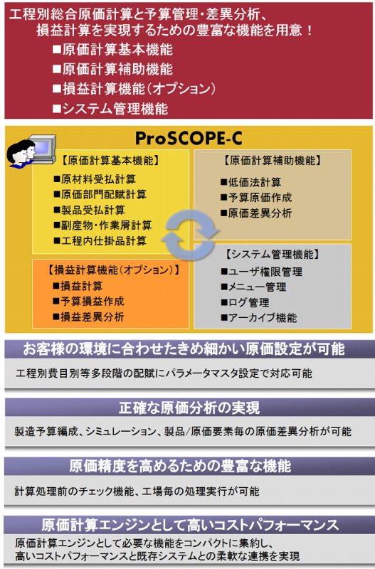 ProSCOPE-C
