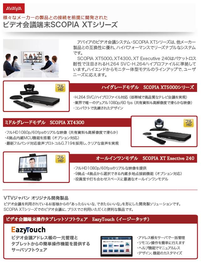 Avaya HDビデオ会議ソリューション SCOPIA XTシリーズ