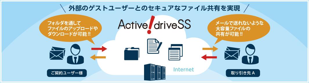 セキュアな大容量ファイル転送・共有サービス「Active! drive SS」
