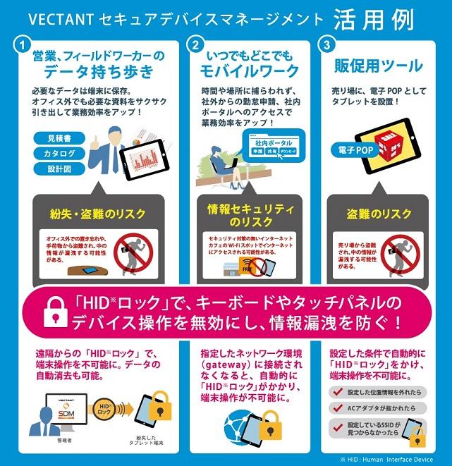 VECTANT セキュアデバイスマネージメント Stage2 (Windows)