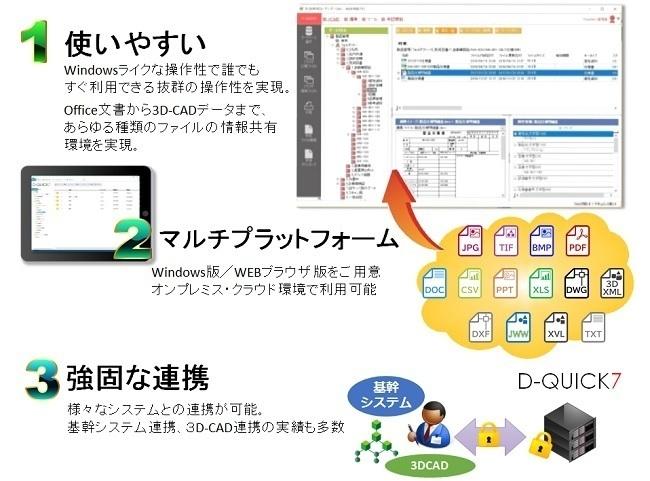 図面・文書管理システム 「D-QUICK7」
