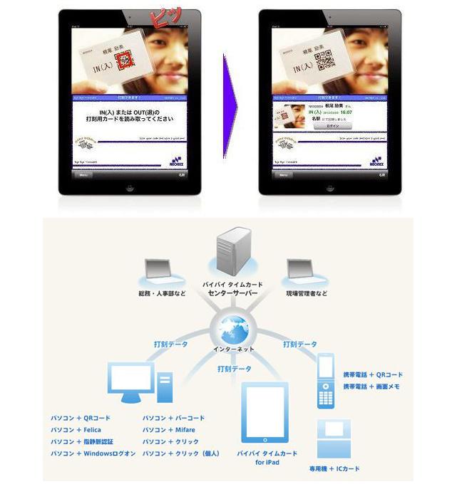 クラウド勤怠管理システム 「バイバイ タイムカード」