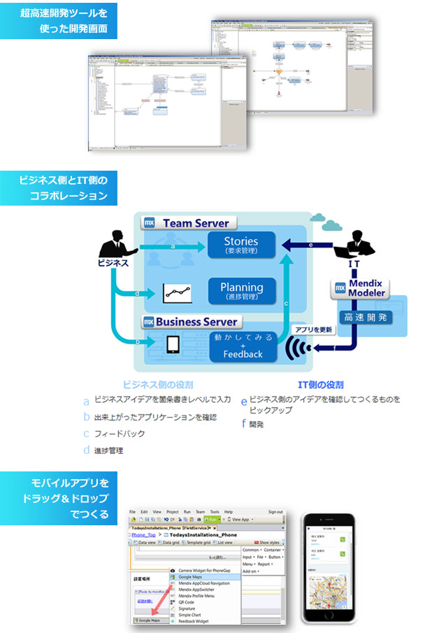 Mendix App Platform(超高速開発ツール、モデル駆動)