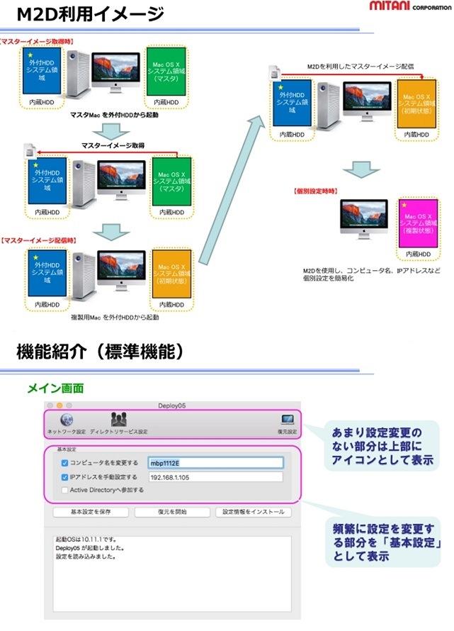 Mac管理ツール 「M2DeployTools」