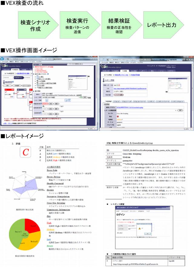 Webアプリケーション脆弱性検査ツール Vulnerability Explorer