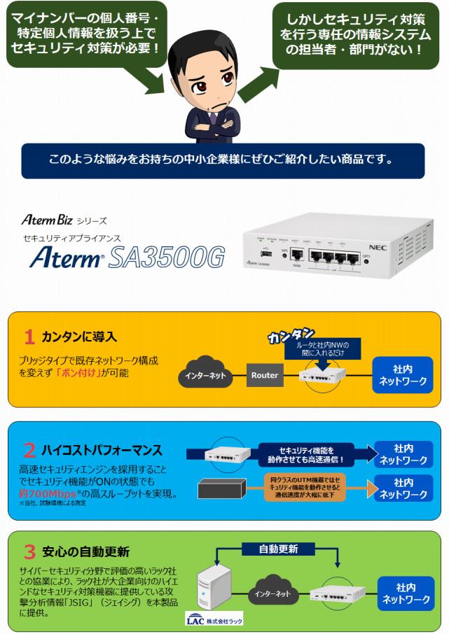 セキュリティアプライアンス Aterm SA3500G