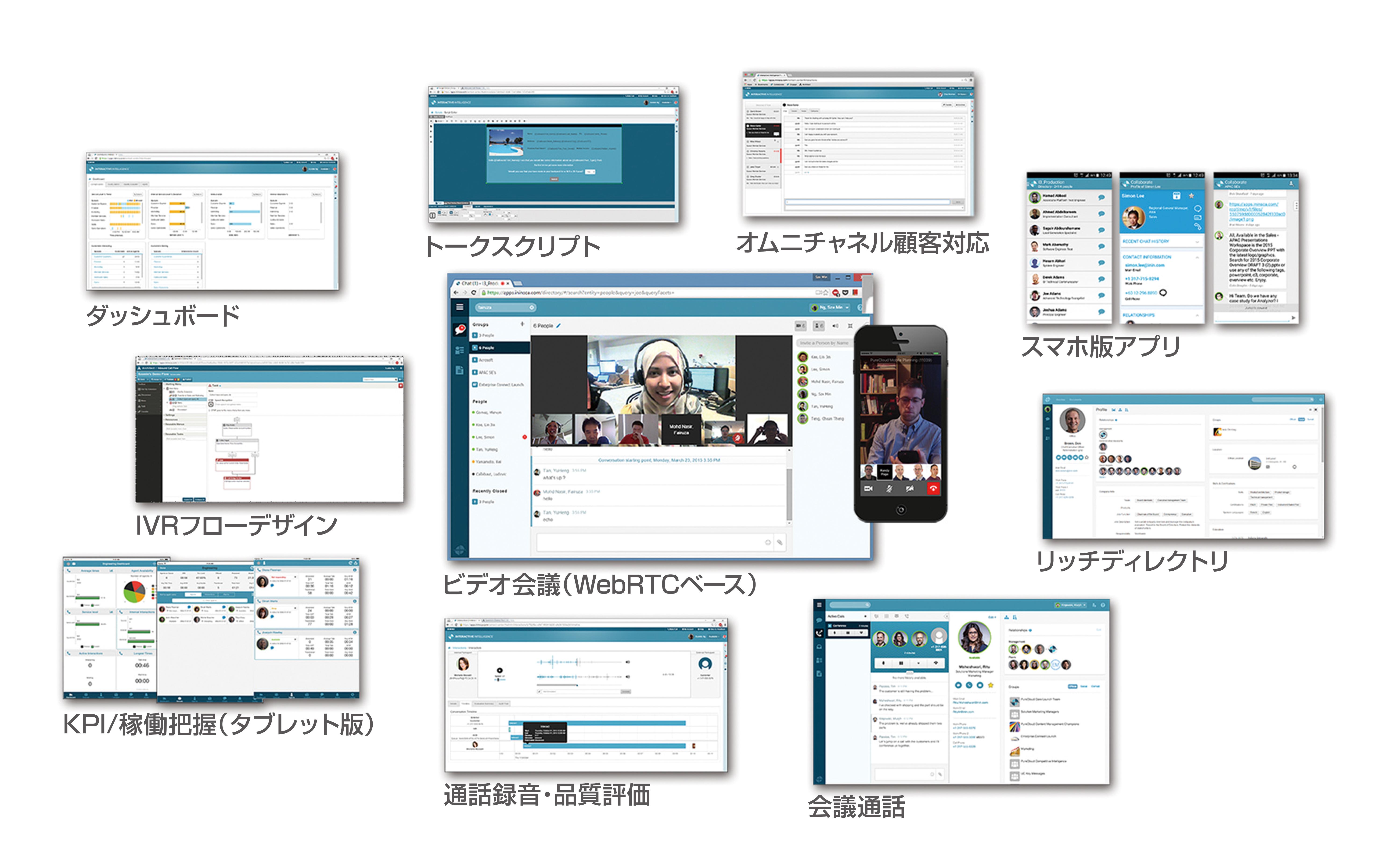 次世代クラウドサービス PureCloud