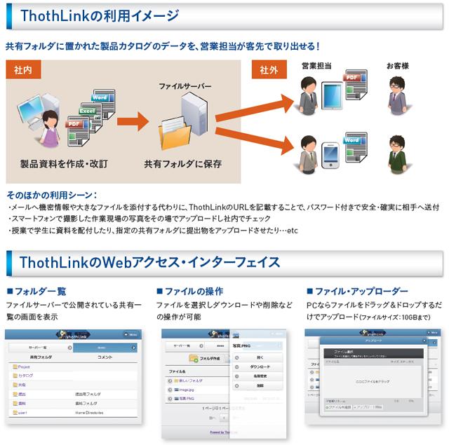 社内ファイルサーバへセキュアアクセス ThothLink