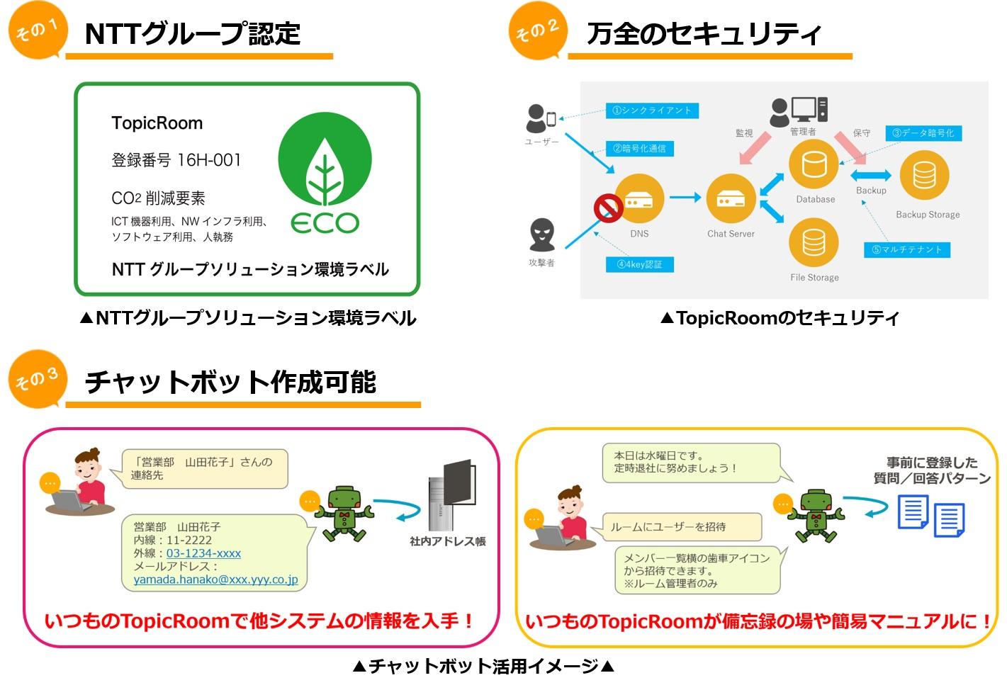 ビジネス向けグループチャット TopicRoom