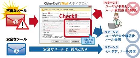 標的型攻撃入口対策ソフト 「CipherCraft/Mail 標的型メール対策」