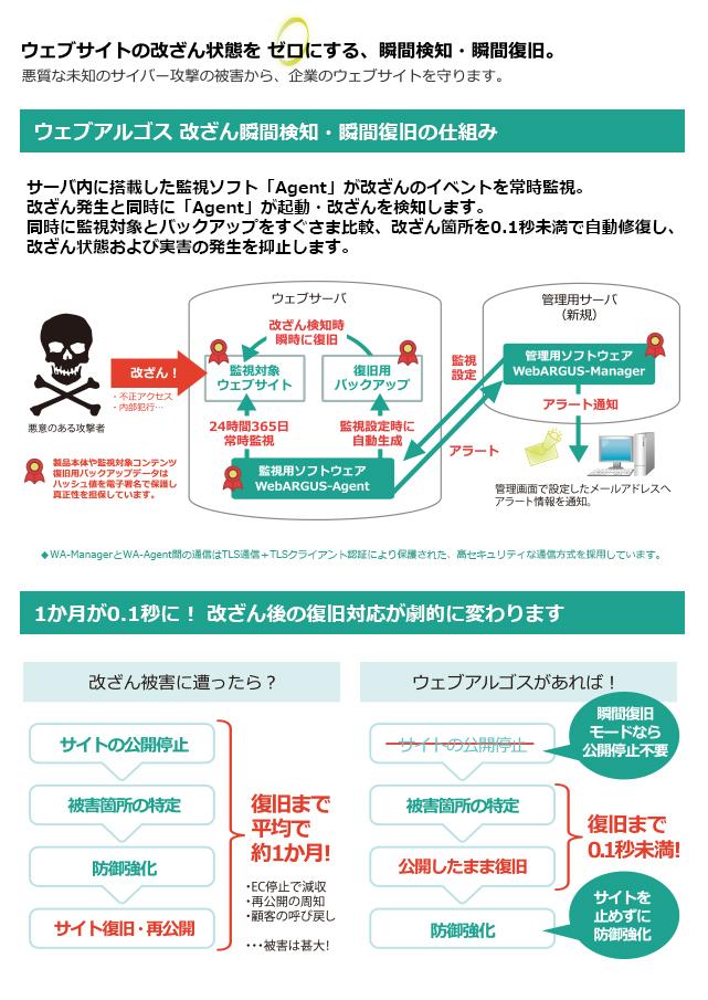 改ざん検知・瞬間復旧ソリューション WebARGUS(ウェブアルゴス)