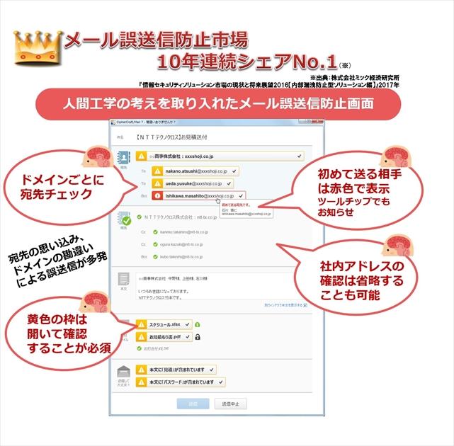 メール誤送信防止ソフトウェア 「CipherCraft/Mail」