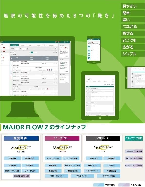 大企業・中堅企業向け エンタープライズ ワークフロー MAJOR FLOW Z
