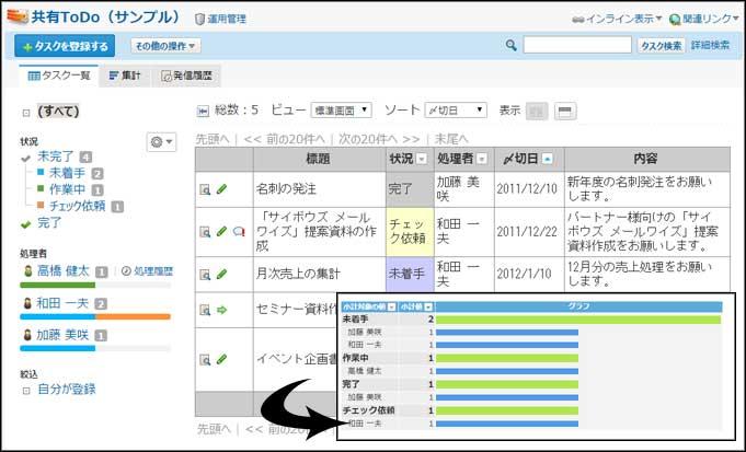 「サイボウズ Office」カスタムアプリ機能