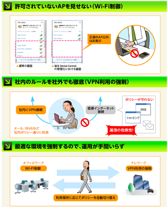 Wi-Fi制御/VPN利用の強制 秘文 Device Control