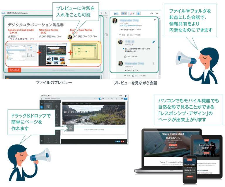 クラウド型ファイル共有サービス Oracle Documents Cloud Service