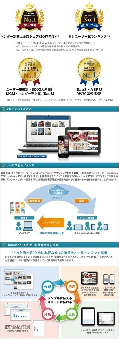 モバイルコンテンツ管理システム「Handbook」