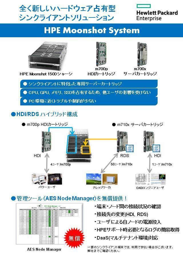 HP Moonshot HDI シンクライアントソリューション