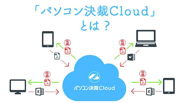 電子印鑑サービス 「パソコン決裁Cloud」