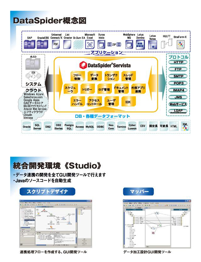 システム間データ連携ソリューション 「DataSpider Servista」