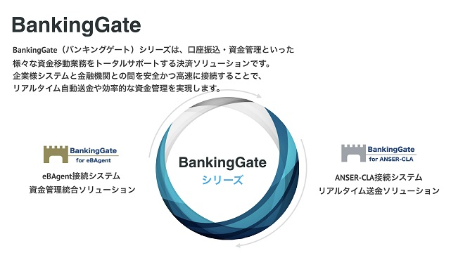 資金管理 決済ソリューション 「BankingGate」シリーズ