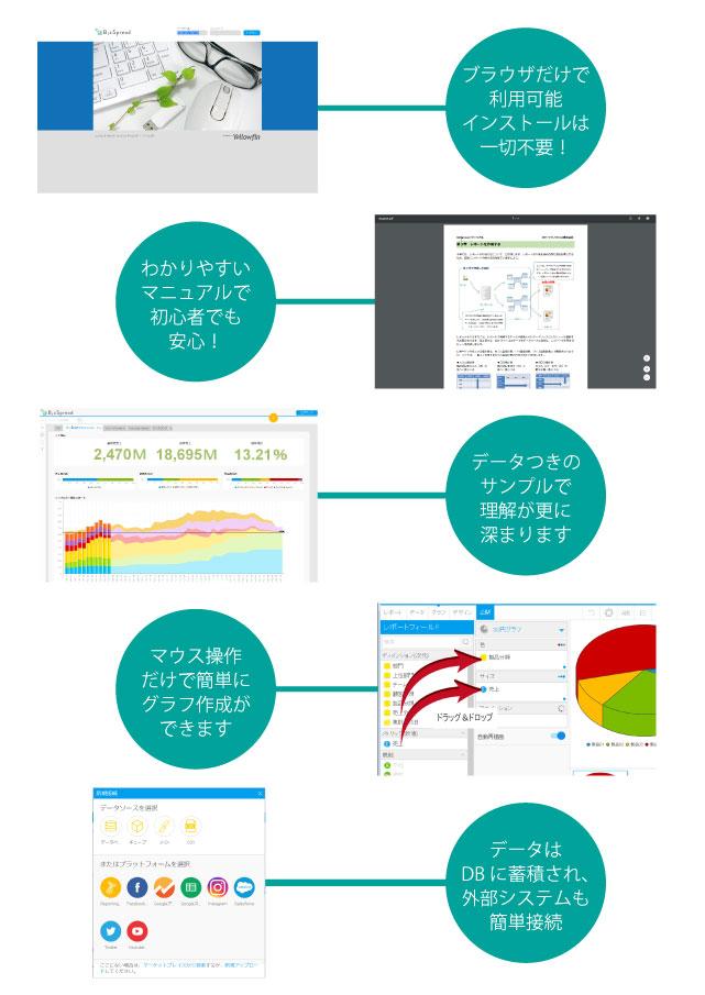 集計/分析ツール BizSpread(ビズスプレッド)