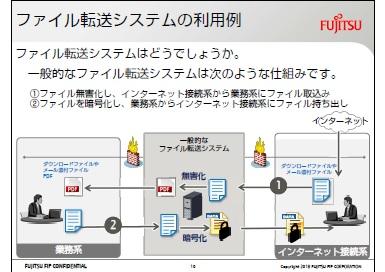"""ネットワーク分離によるファイル授受、利便性低下を防ぐ""""一歩先行く""""解決策"""
