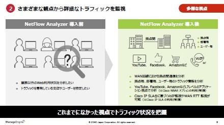 障害の原因となっている通信も即特定 NetFlow/sFlowによるトラフィック監視術