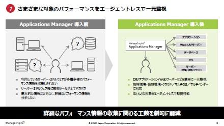 Web/APサーバ、DB、OSまでエージェントレスで一元監視、統合型APMの5大効果