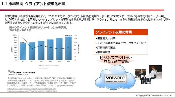 VDIとDaaS、DaaS利用の方が低コストで運用できるのはデスクトップ何台まで?