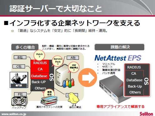 あるとこんなに違う 法人向け無線LANにおける認証サーバの重要性