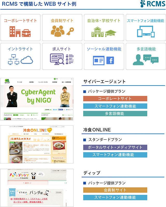 Webサイト構築プラットフォーム「RCMS」